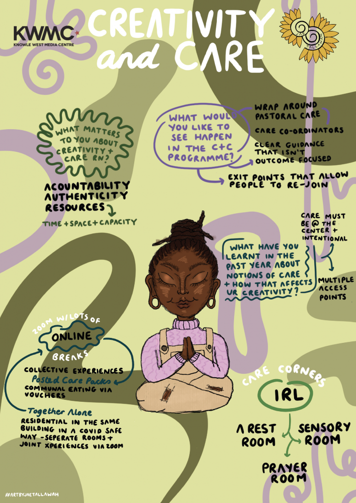 illsutration of woman meditating on a green background with curved graphics and thoughts in speech bubbles surrounding her
